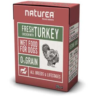 naturea chicken turkey petopoleion